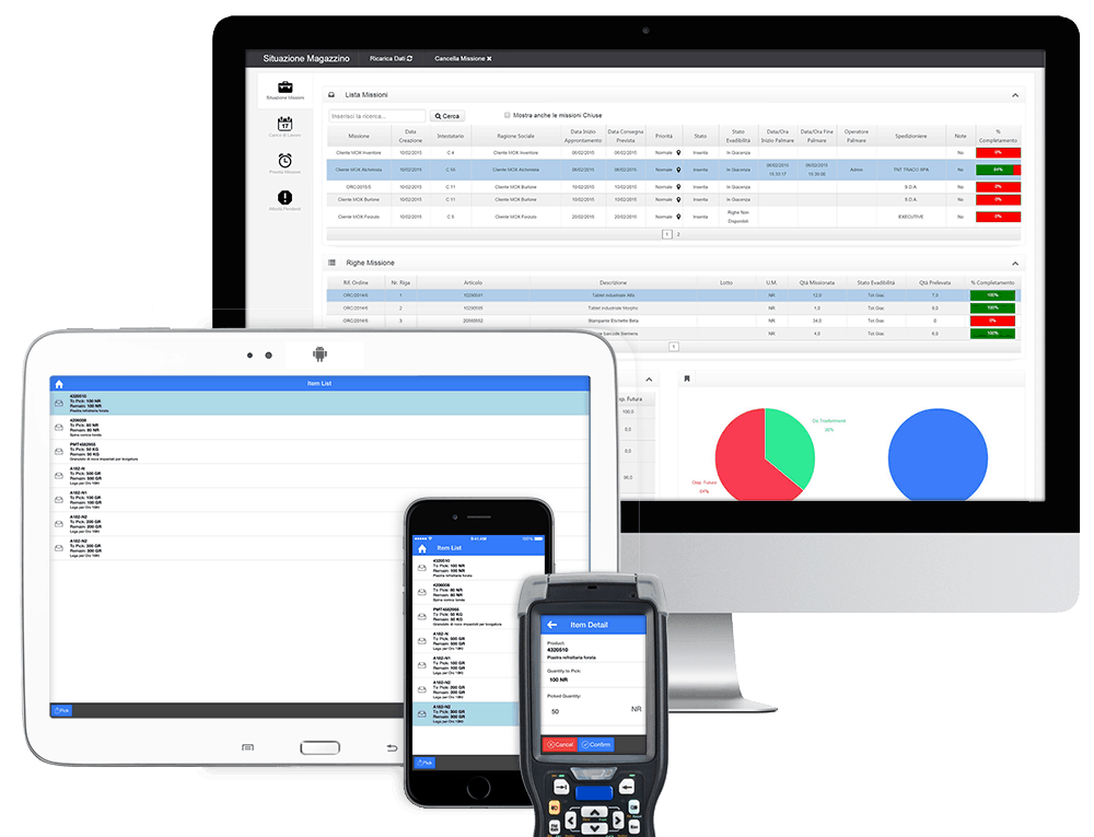 Software WMS, automazione logistica di magazzino